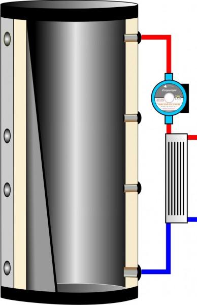 Hochleistungs-Schichtenspeicher mit Frischwasser-Hygiene-Modul HSSFHM-WT0