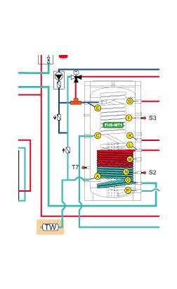 Erstellen eines Konzepts der Hydraulikanlage