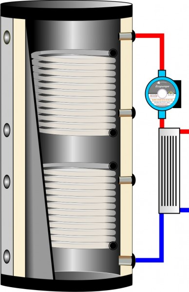 Hochleistungs-Schichtenspeicher mit Frischwasser-Hygiene-Modul HSSFHM-WT2