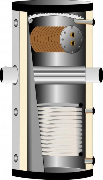 Brennwertspeicher RWS-WT1