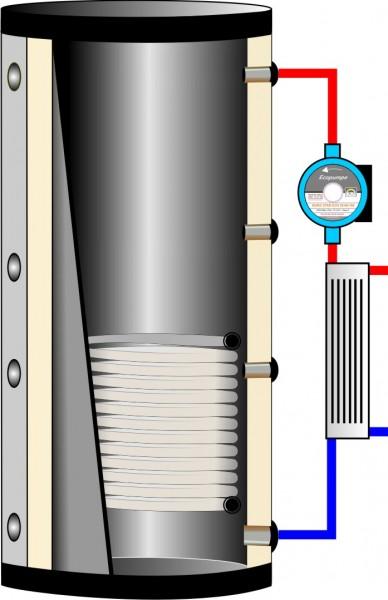 Hochleistungs-Schichtenspeicher mit Frischwasser-Hygiene-Modul HSSFHM-WT1