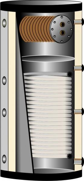 Kupfer-Hygiene-Schichtenspeicher KHS-WT1 Premium